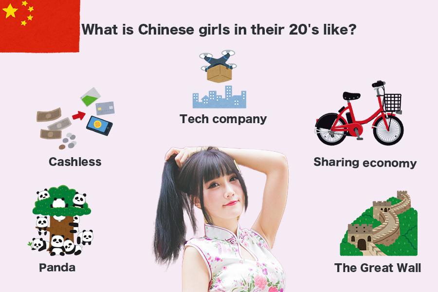 人 あり 脈 中国 女性